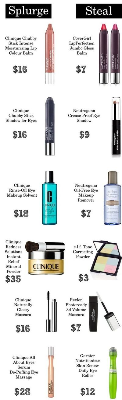 If you can't afford Clinique, here are your drugstore alternatives!