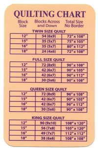 Handy Little Chart for quilting | repostNED
