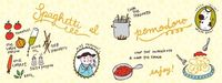 Norwegian Food Illustrated (by an italian): They Draw & Cook