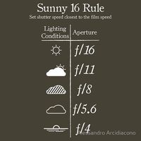 Sunny 16 Rule for lighting conditions and aperture