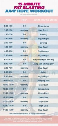 15 min jump rope workout workouts excercise