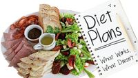 7 Most Popular & Effective Diet Plans!